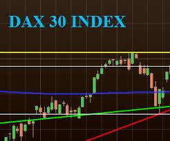 Sự sụp đổ của thị trường chứng khoán toàn cầu – FTSE, DAX đánh vào lãnh thổ của thị trường gấu